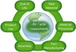 Analyse de Cycle de Vie, outils et méthodologies avancées : incertitudes et impacts (Advanced LCA methodologies and tools, uncertainties and impact assessment)