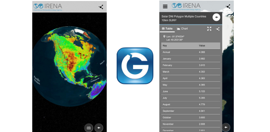 L'atlas global pour les énergies renouvelables dans vos poches : lancement officiel de l'application mobile Global Atlas for Renewable Energies de l'IRENA.