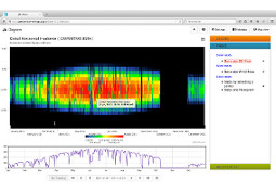 MINES ParisTech – O.I.E. présente ses travaux  à l'atelier international annuel sur le concept de « Sensor Web »